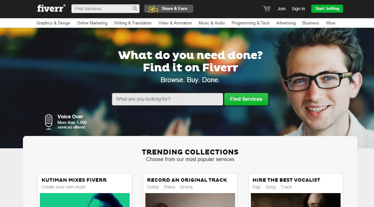 Fiverr coupon code